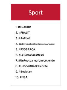 bilan-twitter-2013-annee-sportive-2014